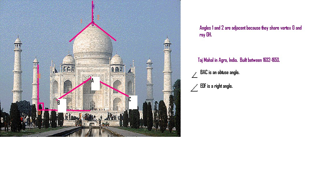 Examples of Adjacent Angles in Real Life Angle in Real Life
