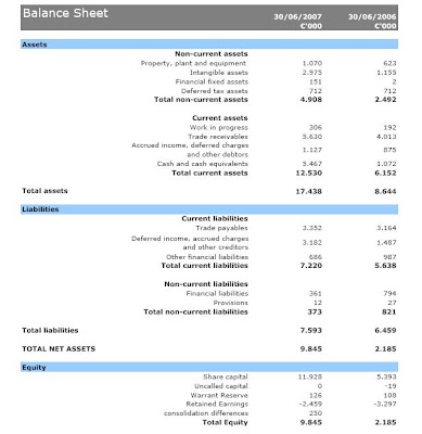 accounting balance sheet template. hair accounting alance sheet