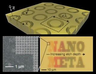 Los micrograbados alteran el color de los metales