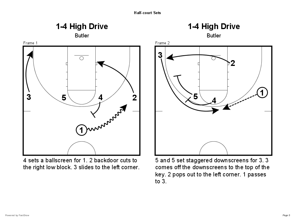 Halfcout basketball diagram search results calendar 2015 for Half basketball court diagram