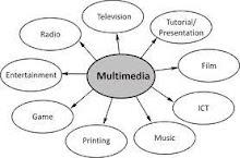 Multimedia..