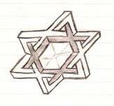 מגן דוד המורכב מששה משולשים בלתי אפשריים