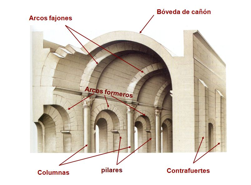 Segundo de sociales arquitectura rom nica - Vano arquitectura ...