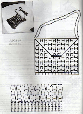 esquema de montagem de bolsa com lacre de latinhas