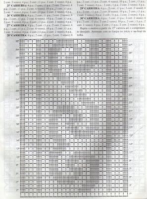 RECEITAS DE CAMINHO DE MESA EM CROCHÊ FILÉ