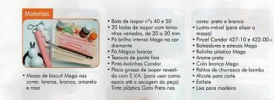 LISTA DE MATERIAIS PARA FAZER O GARFIELD EM BISCUIT