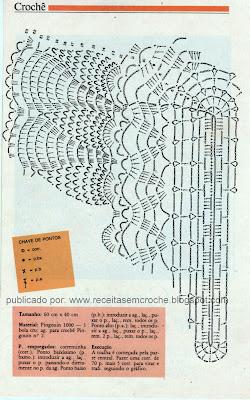 RECEITA DE TOALHA DE CROCHE OVAL