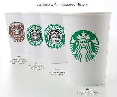 Starbucks Updates Their Logo & Talks About The Siren & Their Future Seen On www.coolpicturegallery.us