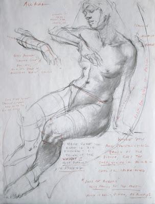 Deane G. Keller Atelier Montreal Deane G Keller master draftsman