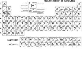 Clases de qumica metales alcalinos grupo i tabla periodica imageseg urtaz Choice Image