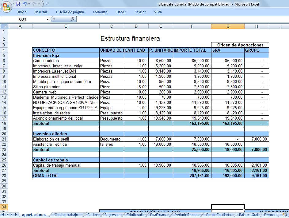 estructura de un presupuesto de ventas: