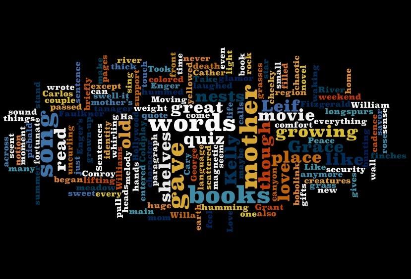 Random Word Generator - Creative online tool to generating ...