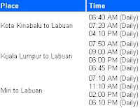 Flight Timetable to Labuan