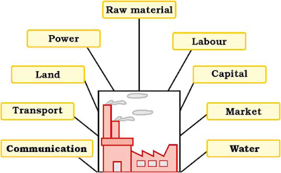 An industrial system consists