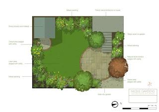 McQue Gardens: Sketchup & Photoshop - using for design.