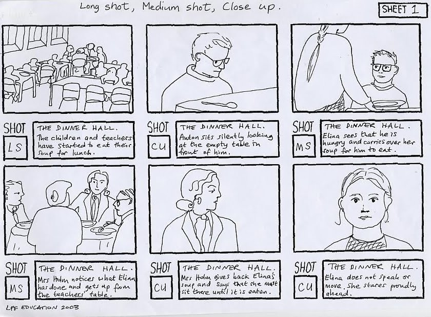 Year 12 Practical Production Storyboard Template For You To Print