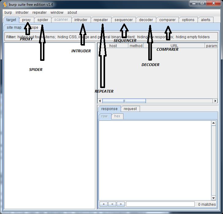 Kaotic Creations: BURP SUITE - PART I: INTRO via SQL INJECTION