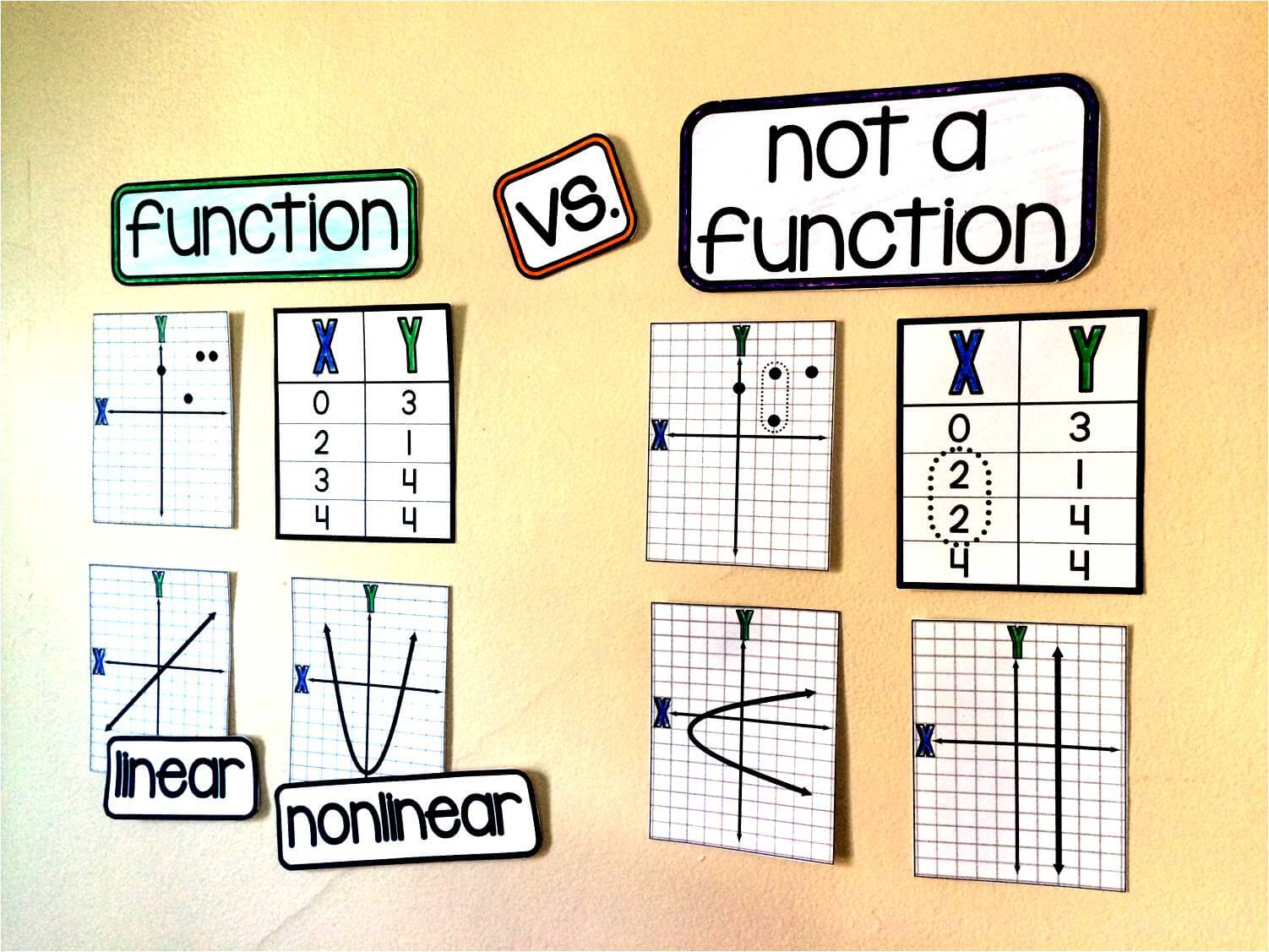 Scaffolded Math and Science: Middle School Math Word Wall Ideas
