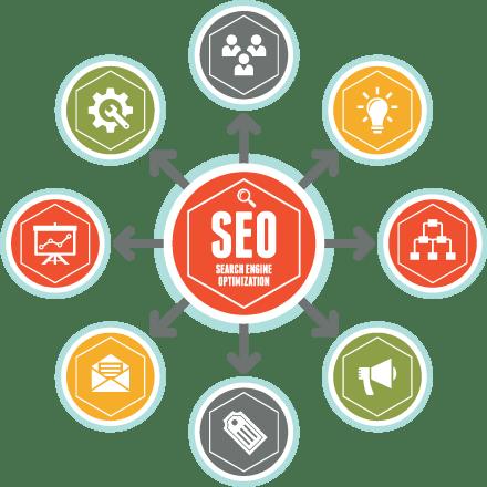 Servicii optimizare Seo   Optimizare site google.