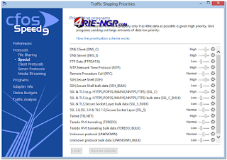 cFosSpeed 10.20 Build 2282 Full Terbaru