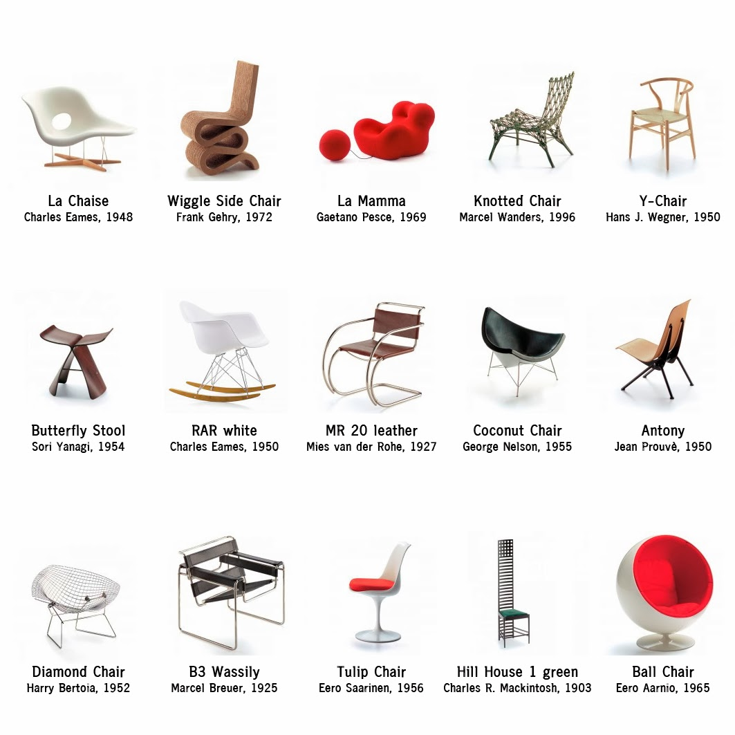 Chaise Design Miniature Products Vitra Design Museum Shop Miniatures The Round