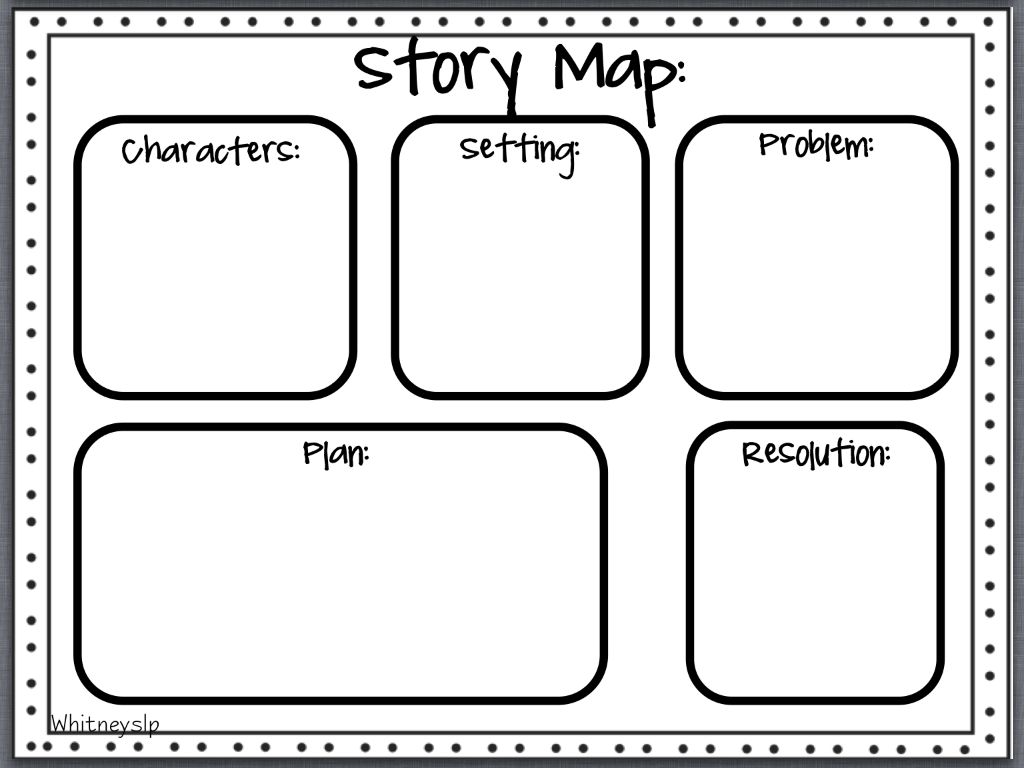Blank story map page for drawing or writing story elements