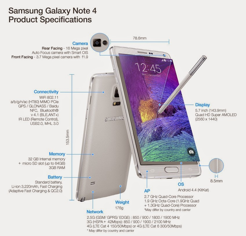 Samsung Galaxy Note 4 : Features - 138.2KB