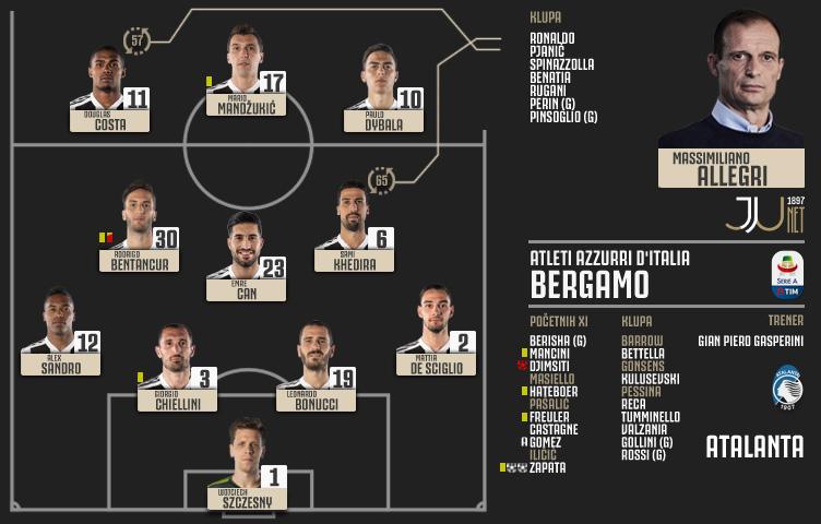 Serie A 2018/19 / 18. kolo / Atalanta - Juventus 2:2 (1:1)