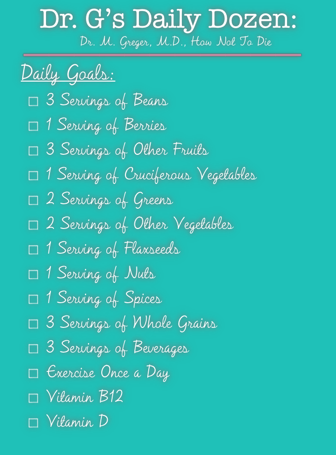 image about Greger Daily Dozen Printable known as Jumpstart Your Plant-Based mostly Existence With Dr. Gs Vegetable