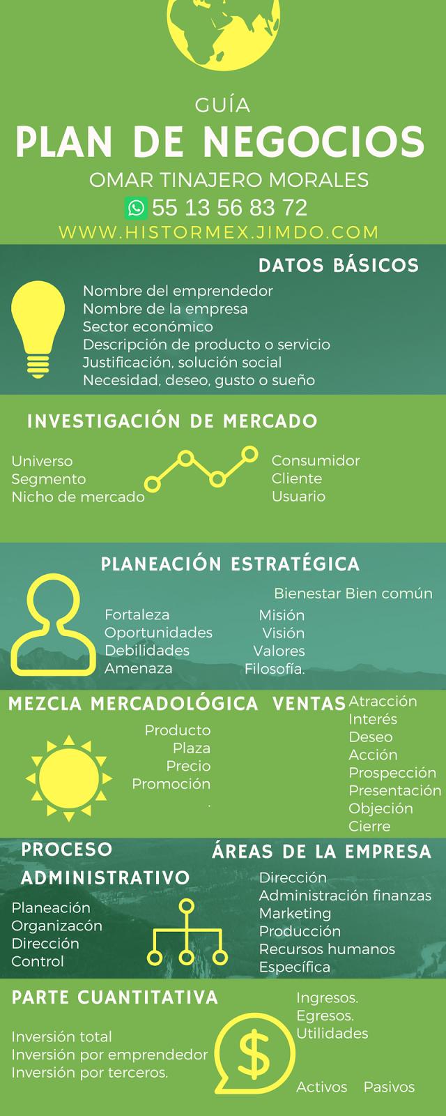 Turismo Cultural en México: Definición de turismo de negocios y ...