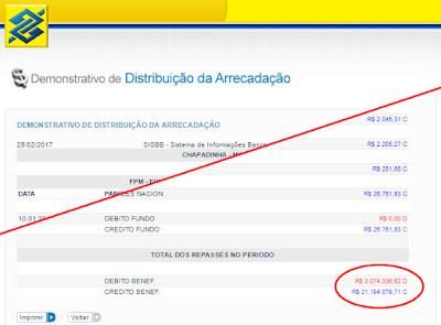 Repasses - BB - Prefeitura de Chapadinha/MA - 1º/01 a 25/02