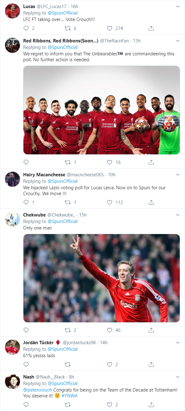 Liverpool fans, in their numbers, have been voting for Peter Crouch