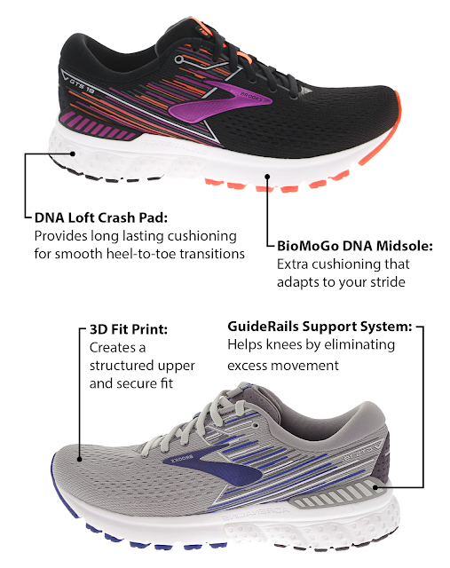 Brooks Adrenaline GTS 19 Guide