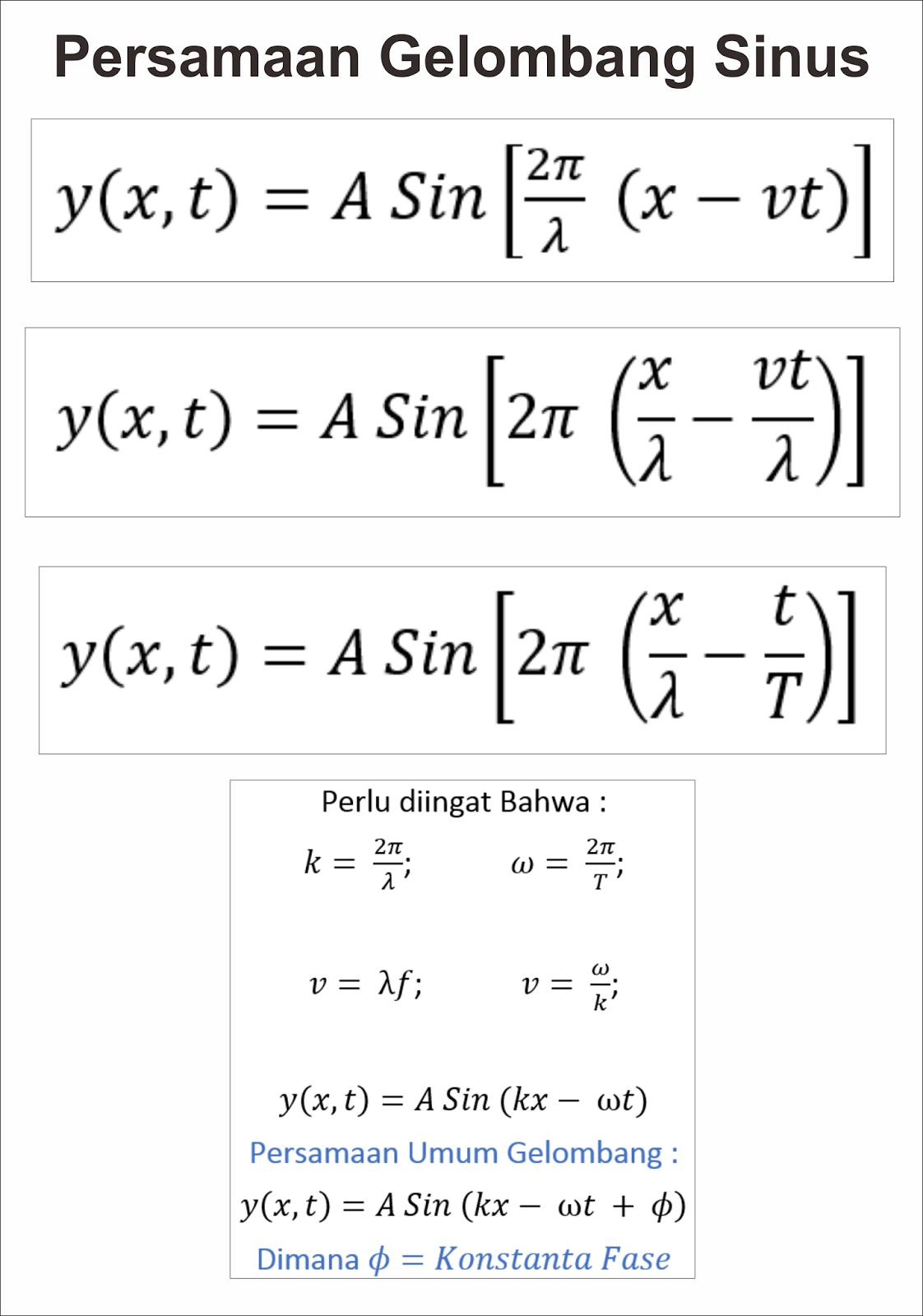 Kumpulan Soal Dan Pembahasan Soal Ujian Nasional Un Fisika Sma