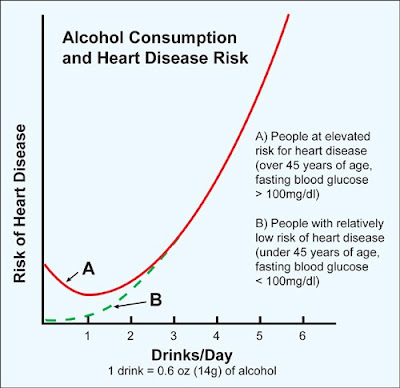 alcohol-and-heart-health