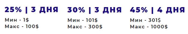 nisumi.org отзывы