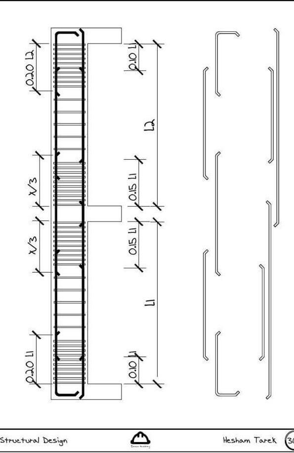 مذكرة دبلومة التصميم الإنشائي للمهندس هشام طارق