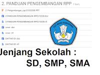 Download Panduan Pengembangan RPP Tahun 2008