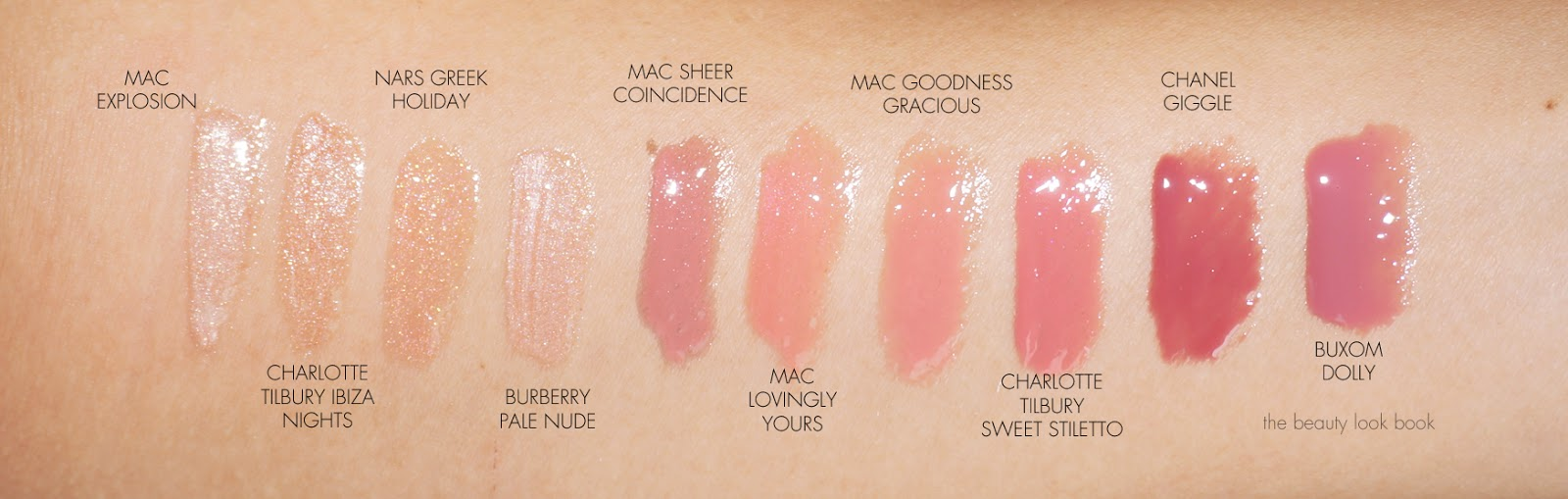 Best Mac Nude Lipgloss