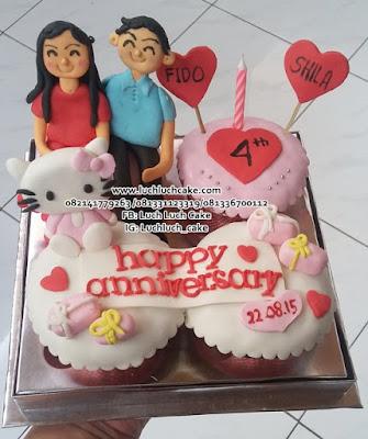 Cupcake Anniversary Tema Hello Kitty