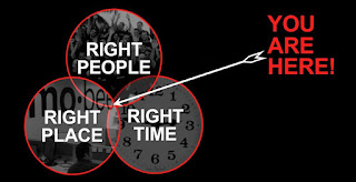 http://coachjameshoughtaling.com/the-right-time/