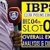 IBPS Clerk Prelims 2016 : Exam Analysis & Cut off - 04th December 2016 - Slot 4