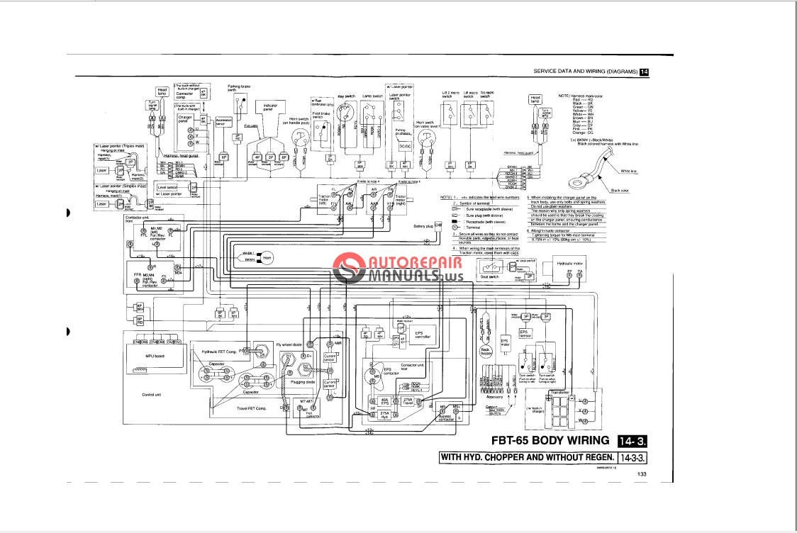 Clark Forklift C500 Wiring Diagram Water Cycle With Explanation Auto Repair Manuals: Nichiyu Service Manual