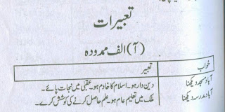 Learn These Khusra Definition In Urdu {Swypeout}