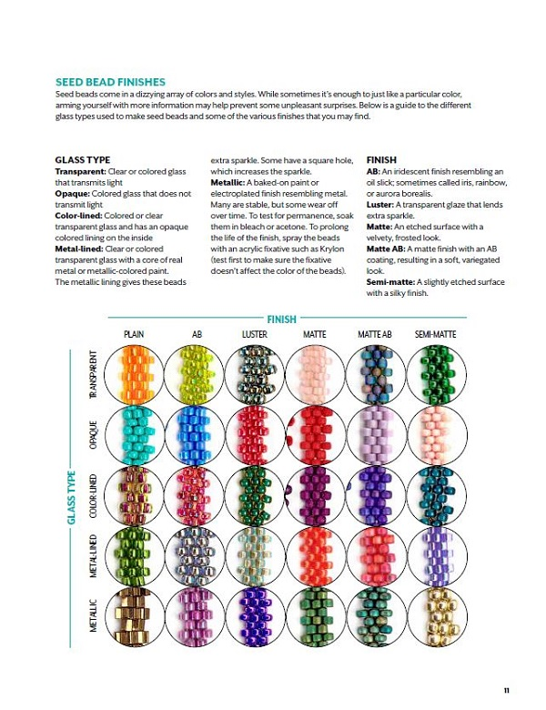 Book Review and Giveaway : Bead Stitching Handbook - The Beading