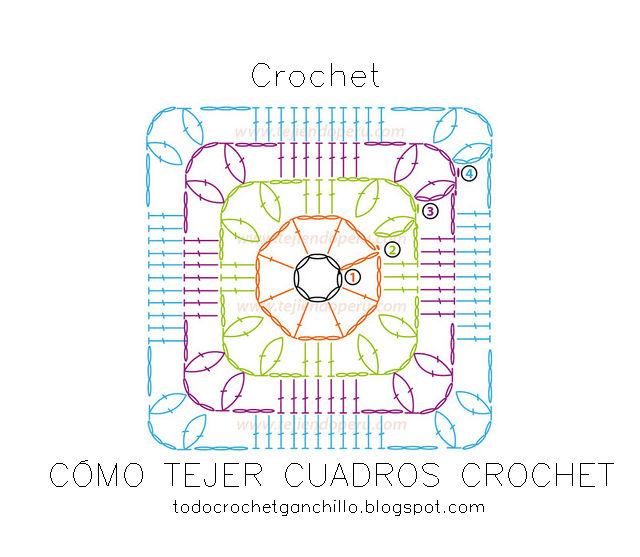 esquema crochet de granny infinito punto piñas y varetas