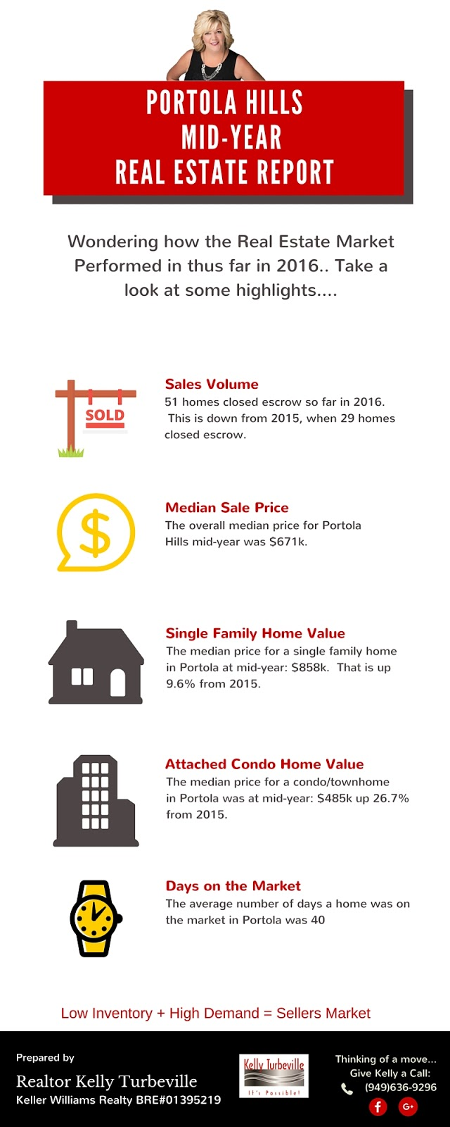Portola Hills Home Values