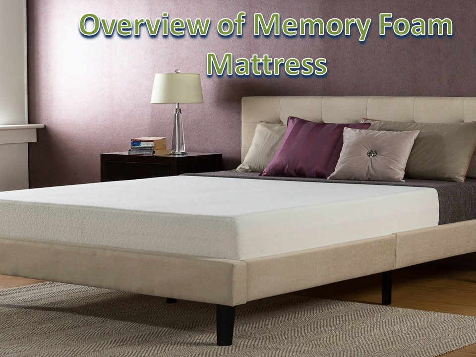 There Are Diffe Types Of Memory Foam Mattress Available On The Market Here Is Some Useful Information About To Educate You