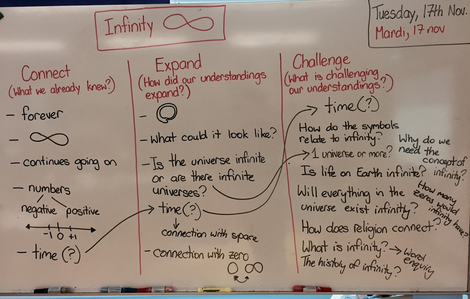 Enquiry Based Maths The Concept Of Infinity