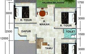 Gambar Denah Rumah 8x12 Kamar 3 ...